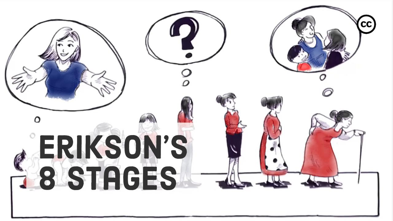 Erikson's 8 Stages