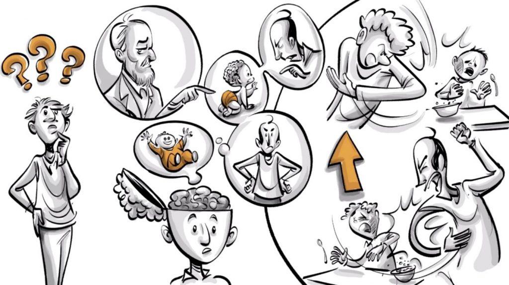 Psychosexual Development Freud - Sprouts Psychology