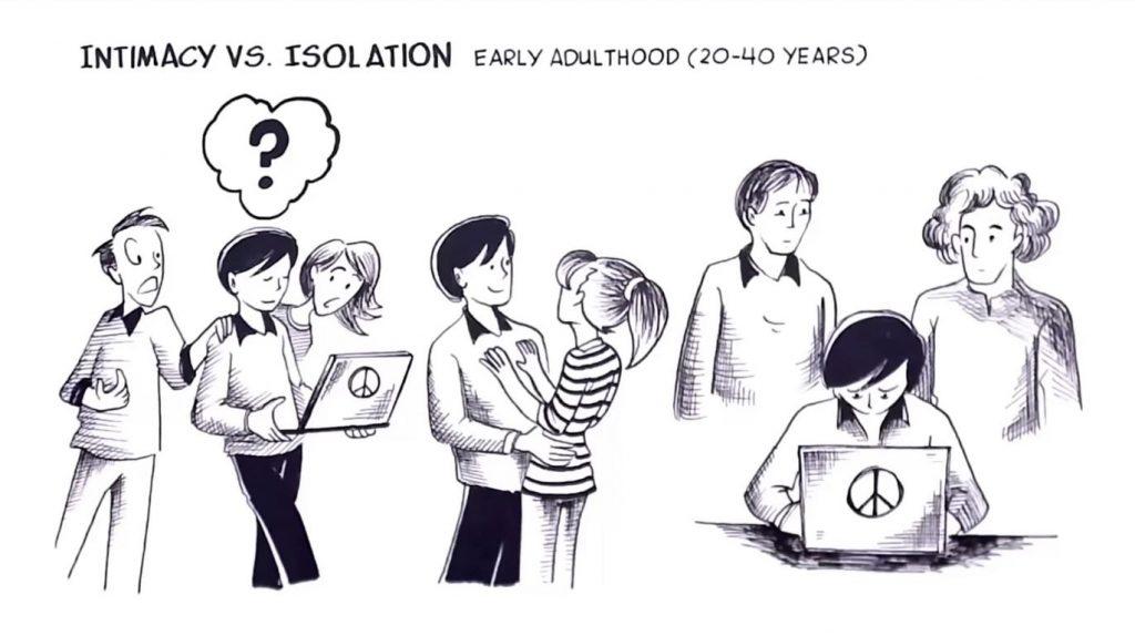 Intimacy Isolation Erikson Psychosocial Development -  Sprouts Psychology