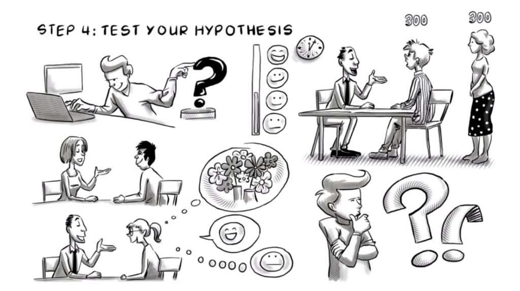 Test Scientific Method - Sprouts Learning
