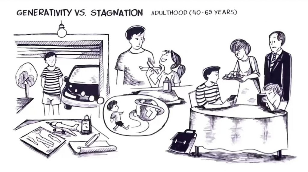 Generativity Stagnation Erikson Psychosocial Development -  Sprouts Psychology