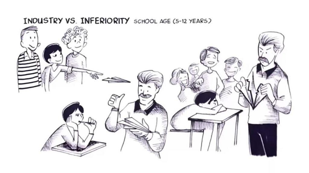Industry Inferiority Erikson Psychosocial Development -  Sprouts Psychology