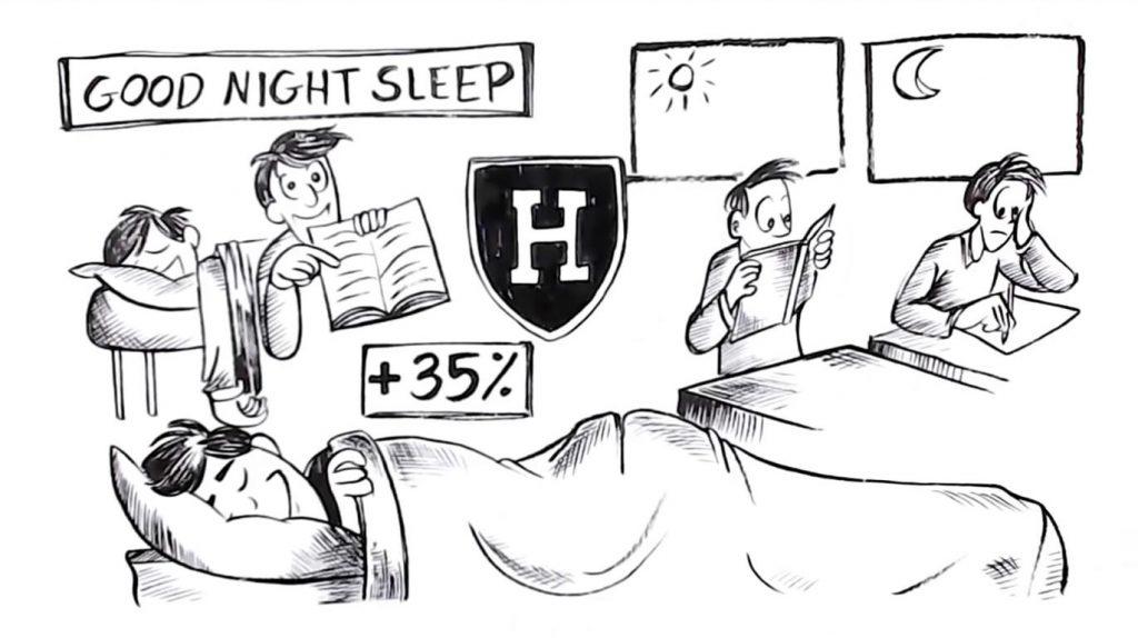 Sleep - Sprouts Study Skills
