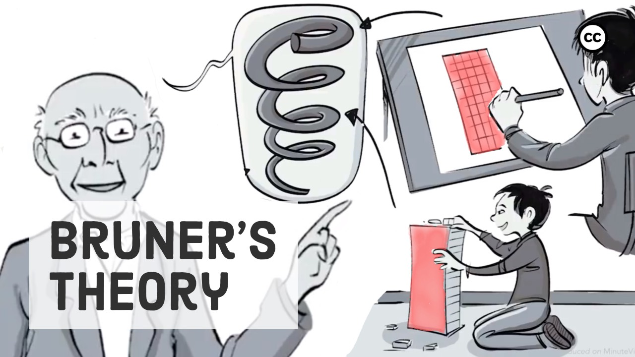 Bruner's Theory