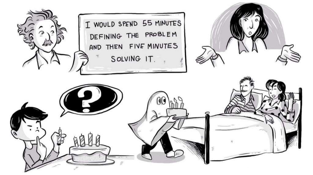 Brainstorming Problem