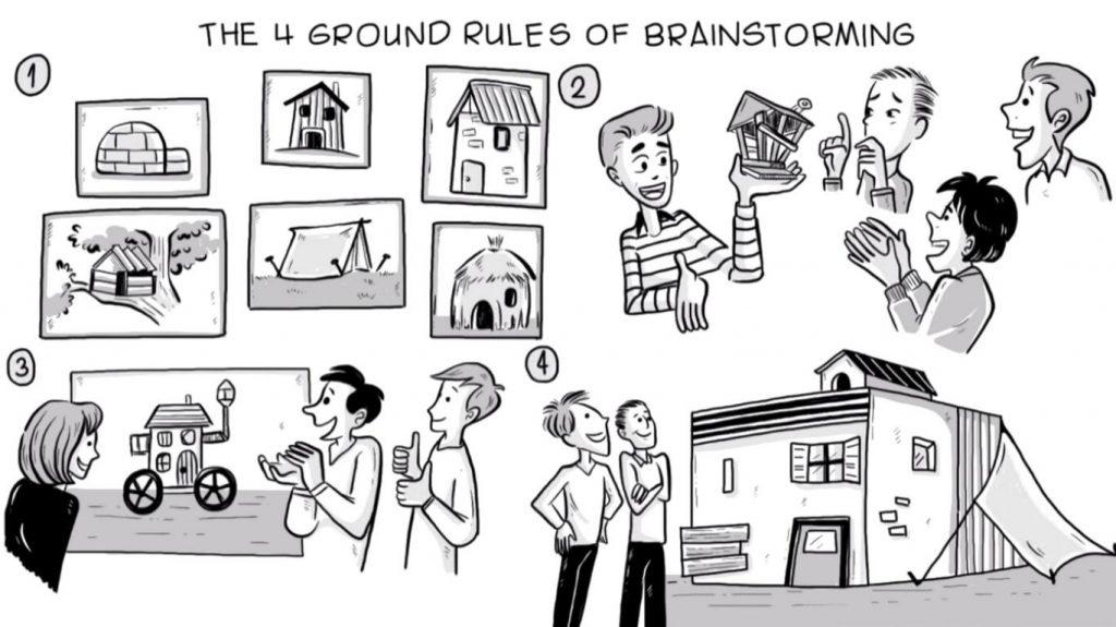Brainstorming Rules