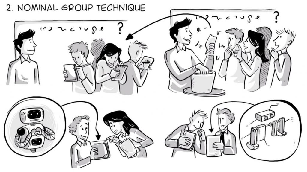 Brainstorming Nominal Group