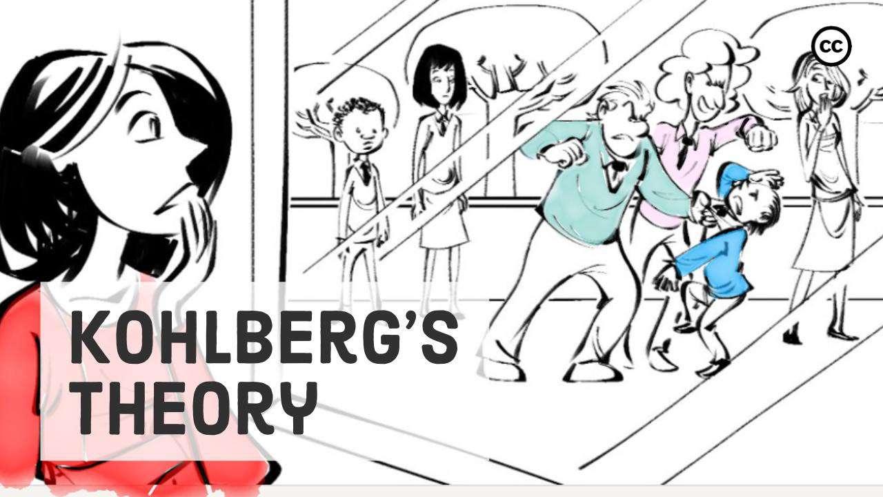 Kohlberg's Theory