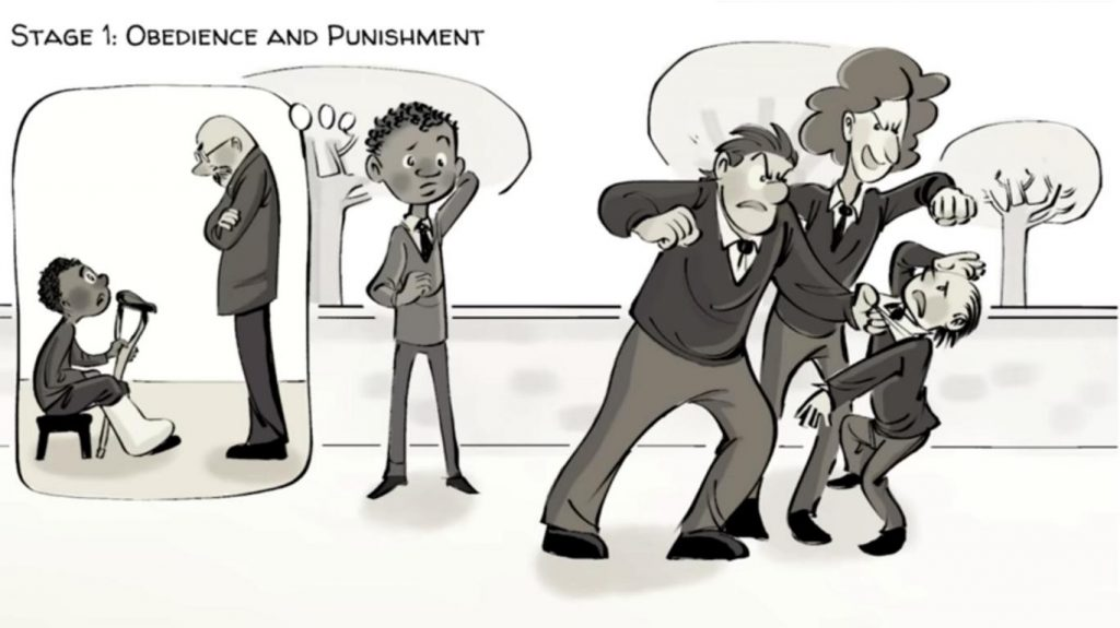 obedience and punishment