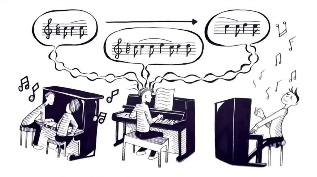 musical chunking