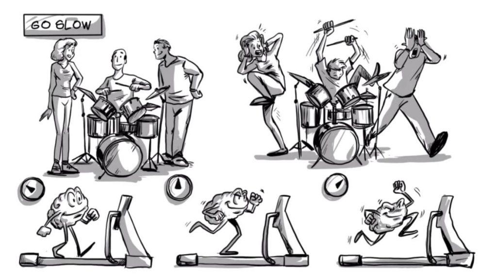 deliberate practice